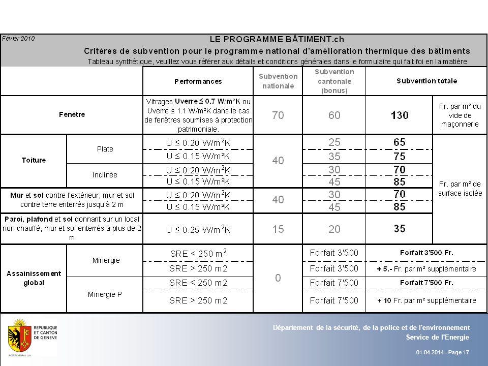 01.04.2014 - Page 17 Service de l Energie Département de la sécurité, de la police et de l environnement