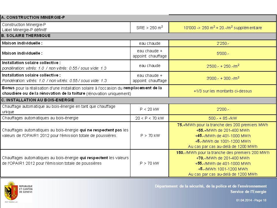 01.04.2014 - Page 18 Service de l Energie Département de la sécurité, de la police et de l environnement