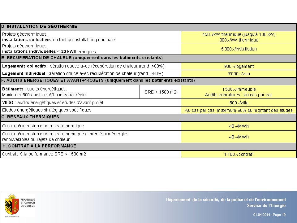 01.04.2014 - Page 19 Service de l Energie Département de la sécurité, de la police et de l environnement