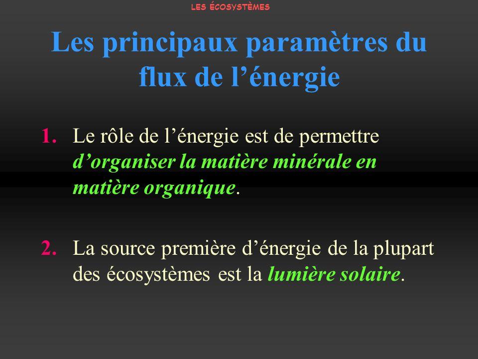 1. Le rôle de lénergie est de permettre dorganiser la matière minérale en matière organique. 2. La source première dénergie de la plupart des écosystè