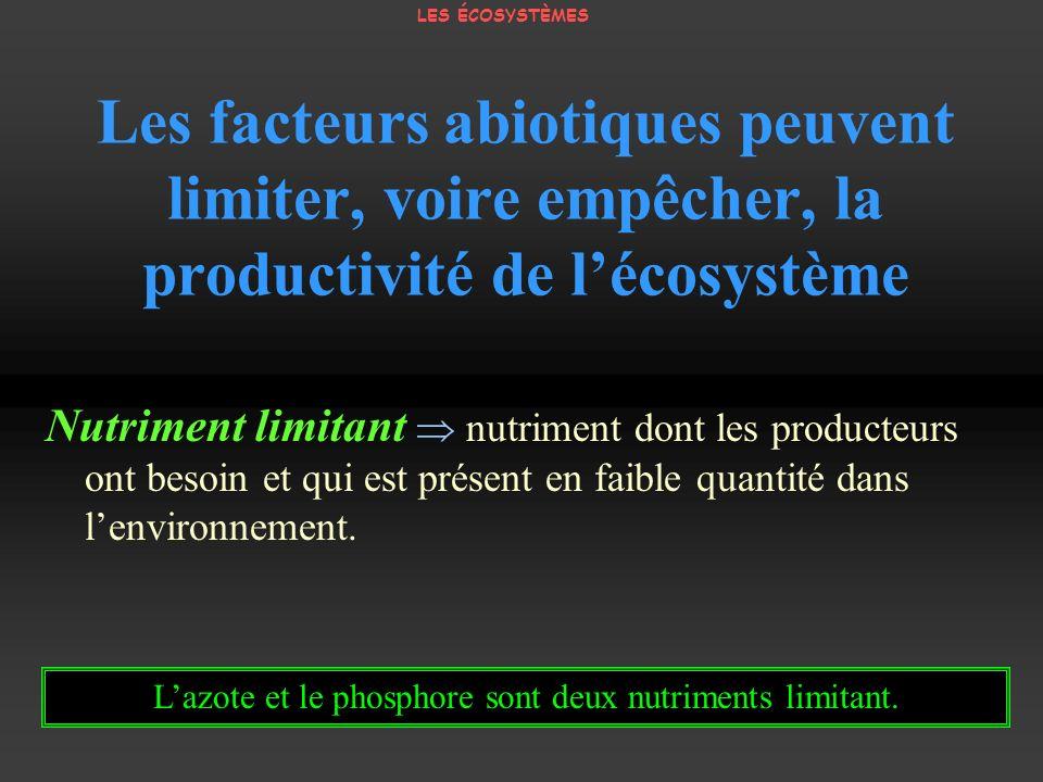 Les facteurs abiotiques peuvent limiter, voire empêcher, la productivité de lécosystème Nutriment limitant nutriment dont les producteurs ont besoin e
