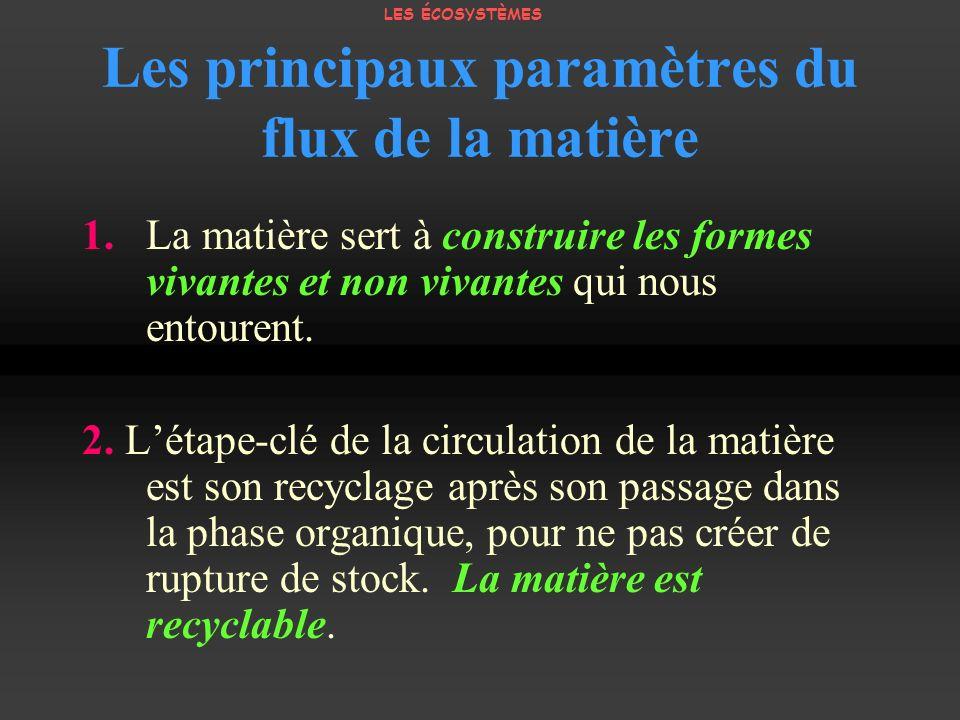 Les principaux paramètres du flux de la matière 1. La matière sert à construire les formes vivantes et non vivantes qui nous entourent. 2. Létape-clé