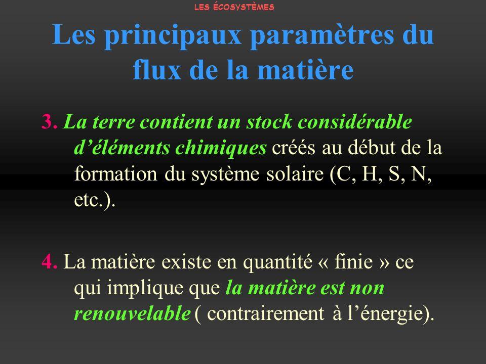 Les principaux paramètres du flux de la matière 3. La terre contient un stock considérable déléments chimiques créés au début de la formation du systè