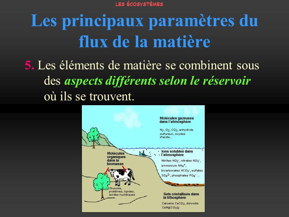 Les principaux paramètres du flux de la matière 5. Les éléments de matière se combinent sous des aspects différents selon le réservoir où ils se trouv