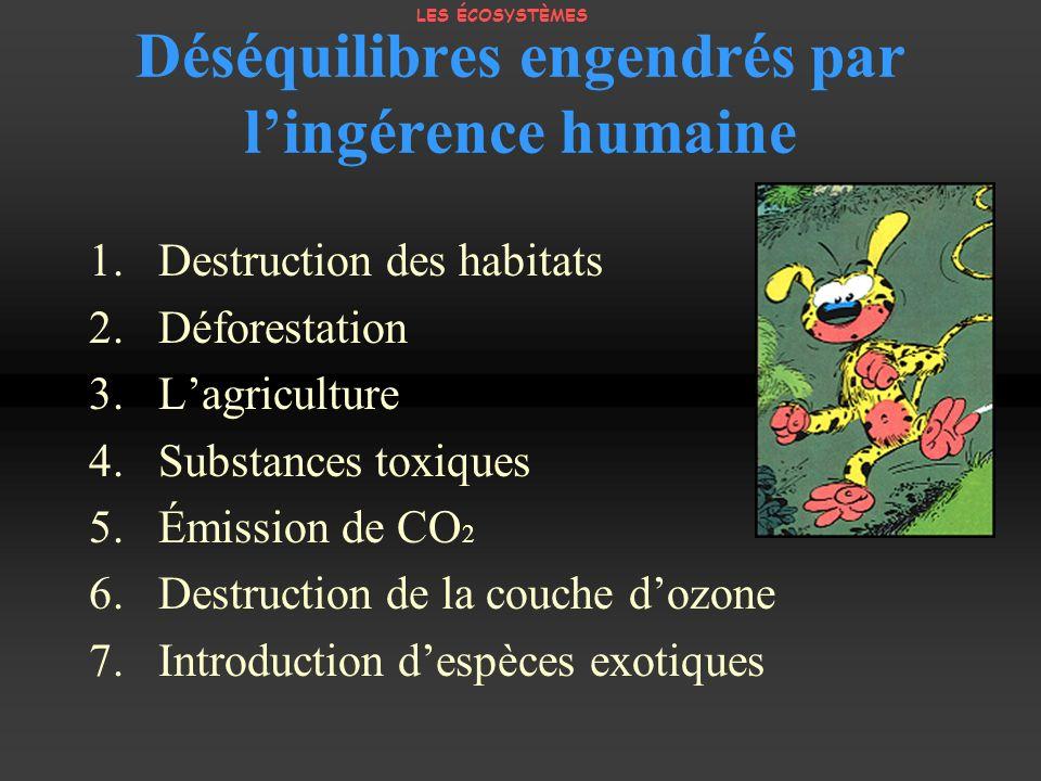 Déséquilibres engendrés par lingérence humaine 1.Destruction des habitats 2.Déforestation 3.Lagriculture 4.Substances toxiques 5.Émission de CO 2 6.De