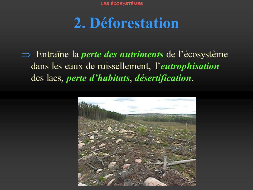 2. Déforestation Entraîne la perte des nutriments de lécosystème dans les eaux de ruissellement, leutrophisation des lacs, perte dhabitats, désertific