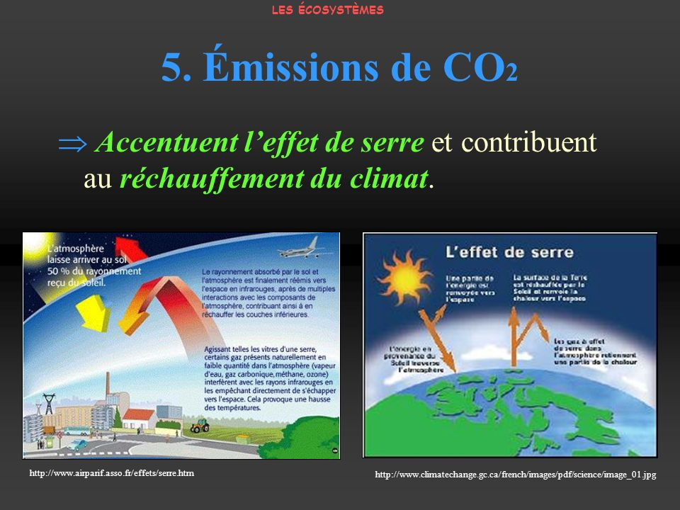 5. Émissions de CO 2 Accentuent leffet de serre et contribuent au réchauffement du climat. http://www.airparif.asso.fr/effets/serre.htm http://www.cli
