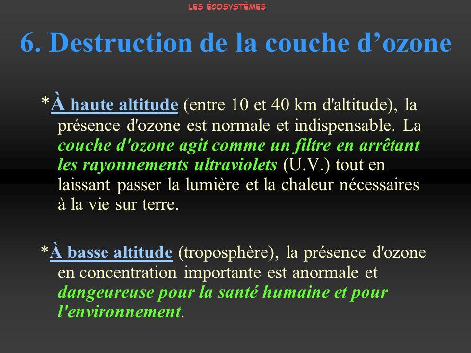 6. Destruction de la couche dozone *À haute altitude (entre 10 et 40 km d'altitude), la présence d'ozone est normale et indispensable. La couche d'ozo