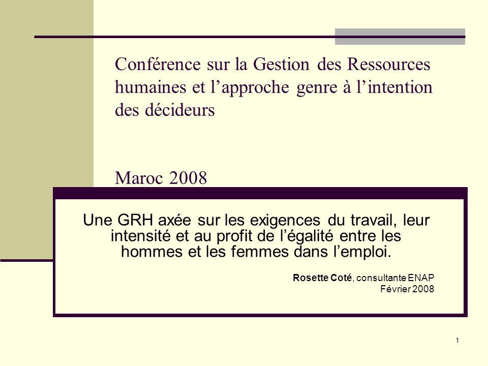 1 Conférence sur la Gestion des Ressources humaines et lapproche genre à lintention des décideurs Maroc 2008 Une GRH axée sur les exigences du travail