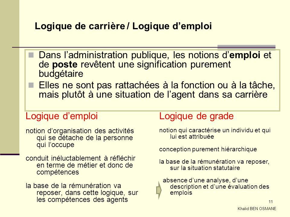 11 Logique de carrière / Logique demploi Logique demploi notion dorganisation des activités qui se détache de la personne qui loccupe conduit inélucta