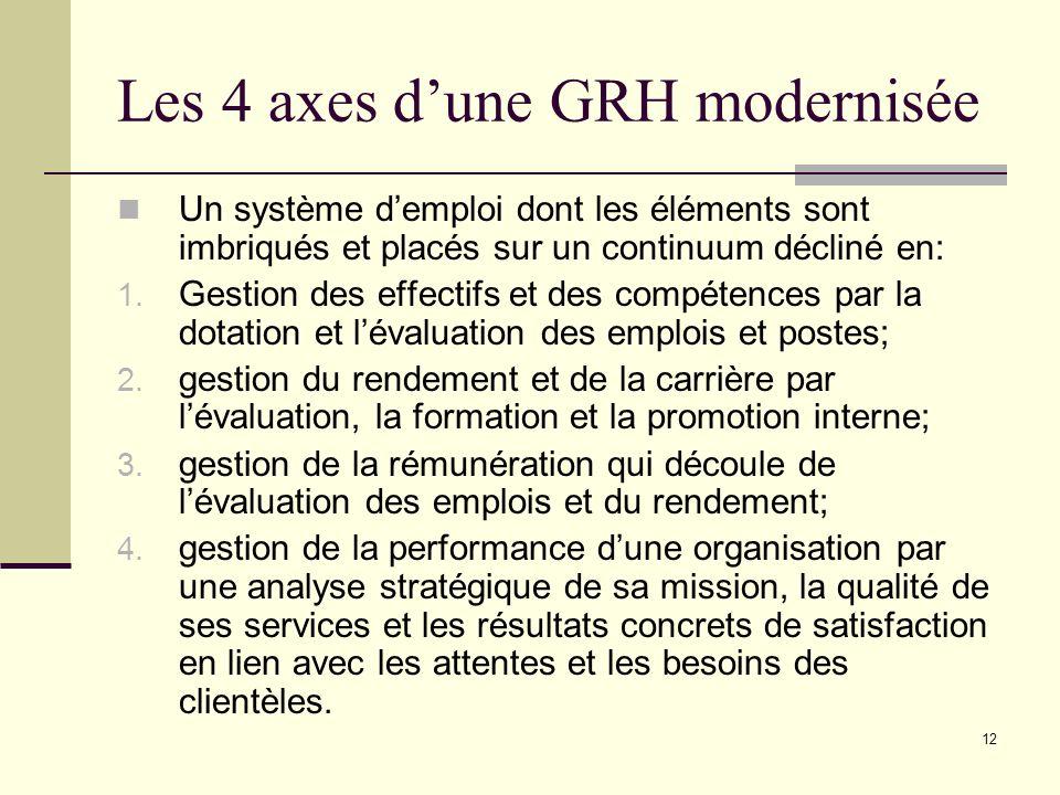 12 Les 4 axes dune GRH modernisée Un système demploi dont les éléments sont imbriqués et placés sur un continuum décliné en: 1. Gestion des effectifs