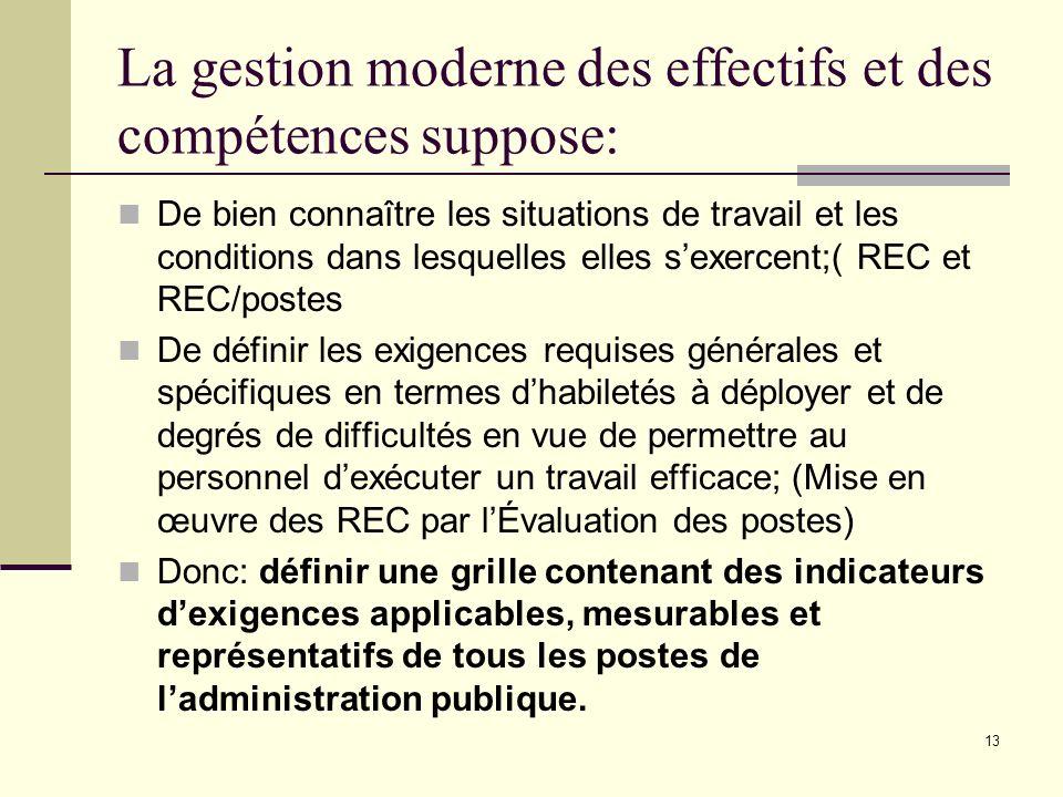 13 La gestion moderne des effectifs et des compétences suppose: De bien connaître les situations de travail et les conditions dans lesquelles elles se