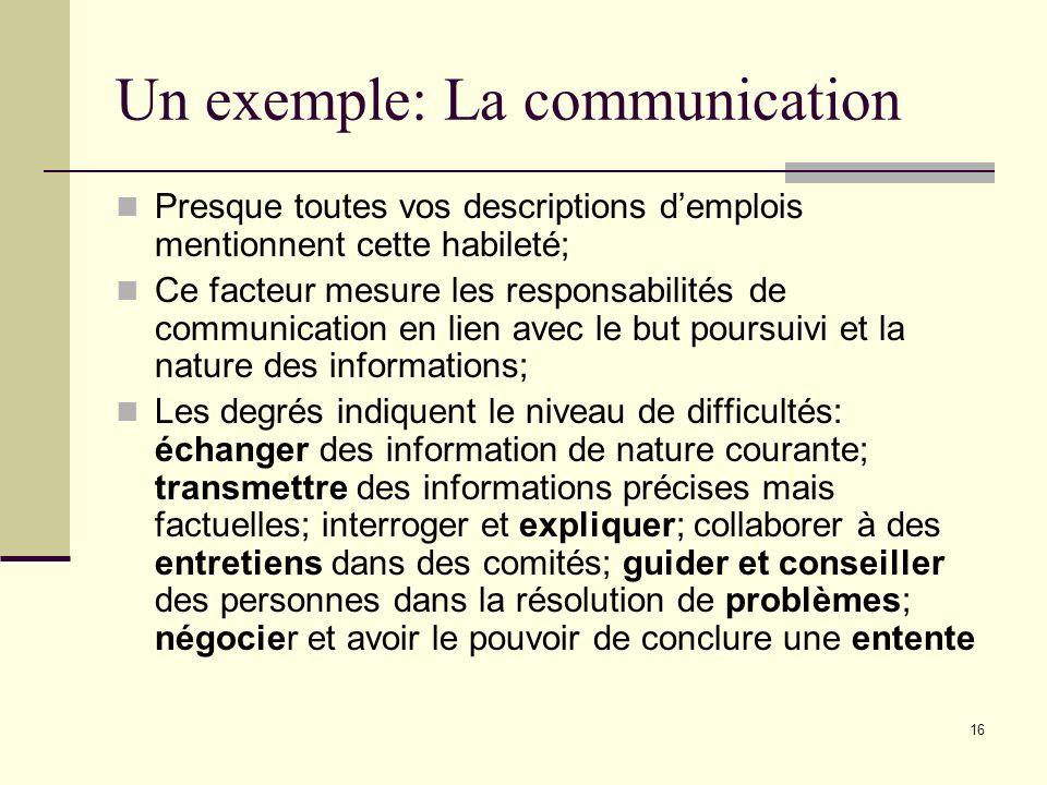 16 Un exemple: La communication Presque toutes vos descriptions demplois mentionnent cette habileté; Ce facteur mesure les responsabilités de communic