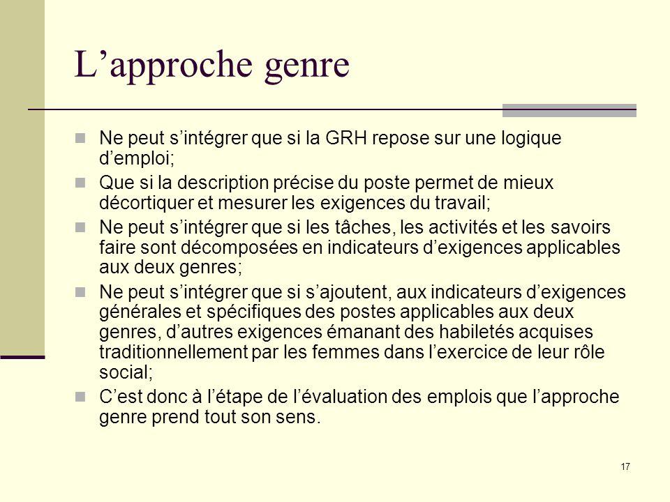 17 Lapproche genre Ne peut sintégrer que si la GRH repose sur une logique demploi; Que si la description précise du poste permet de mieux décortiquer
