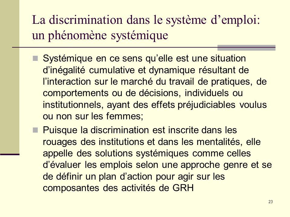 23 La discrimination dans le système demploi: un phénomène systémique Systémique en ce sens quelle est une situation dinégalité cumulative et dynamiqu