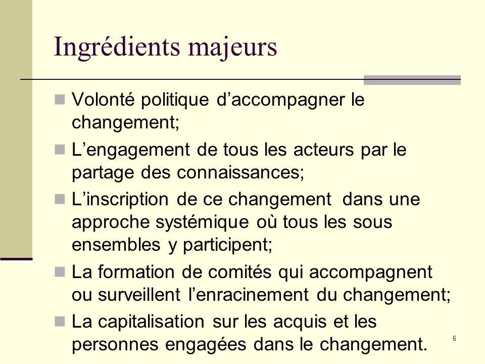 6 Ingrédients majeurs Volonté politique daccompagner le changement; Lengagement de tous les acteurs par le partage des connaissances; Linscription de