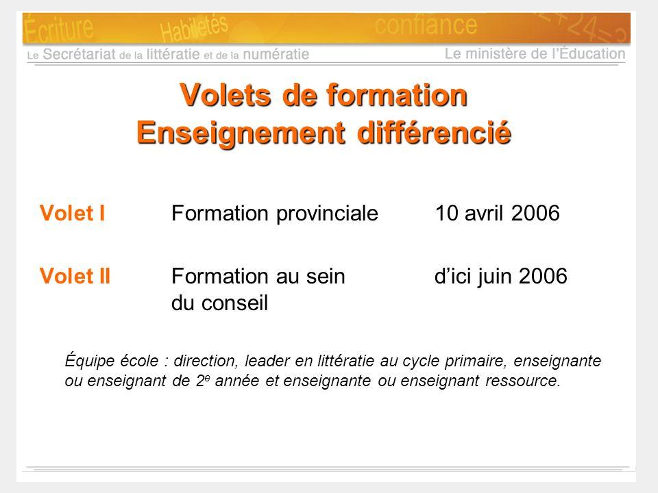Volets de formation Enseignement différencié Volet IFormation provinciale10 avril 2006 Volet IIFormation au sein dici juin 2006 du conseil Équipe écol