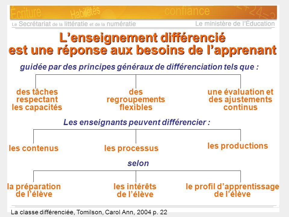 Lenseignement différencié est une réponse aux besoins de lapprenant des tâches respectant les capacités guidée par des principes généraux de différenc