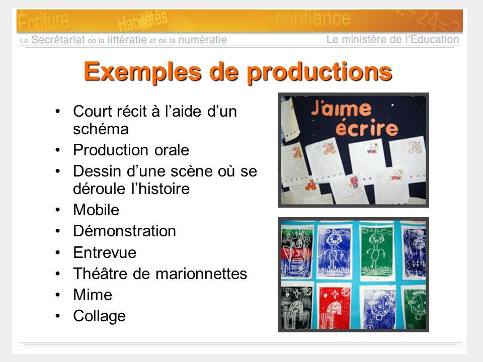 Exemples de productions Court récit à laide dun schéma Production orale Dessin dune scène où se déroule lhistoire Mobile Démonstration Entrevue Théâtr