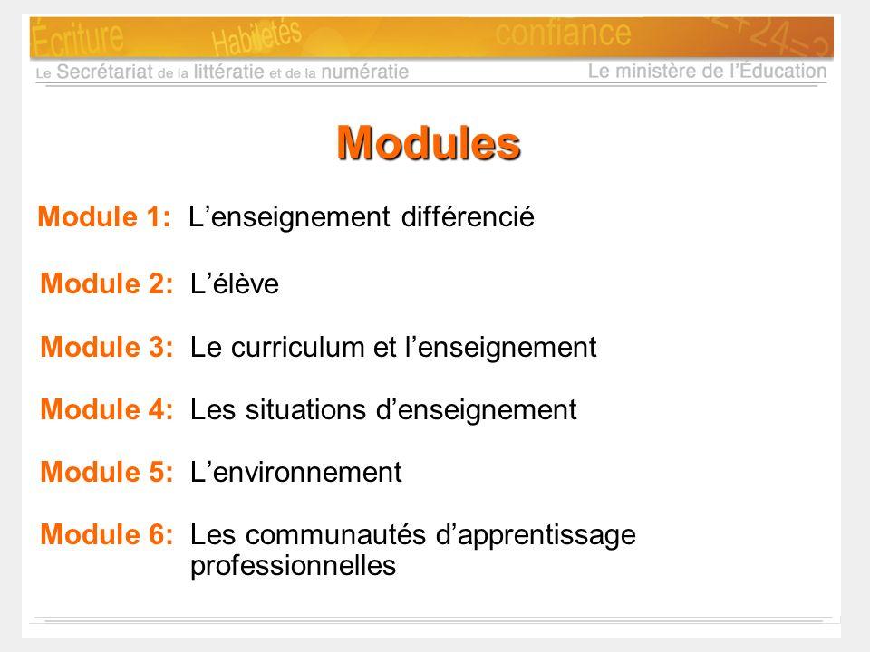 Modules Module 1: Lenseignement différencié Module 2: Lélève Module 3: Le curriculum et lenseignement Module 4: Les situations denseignement Module 5: