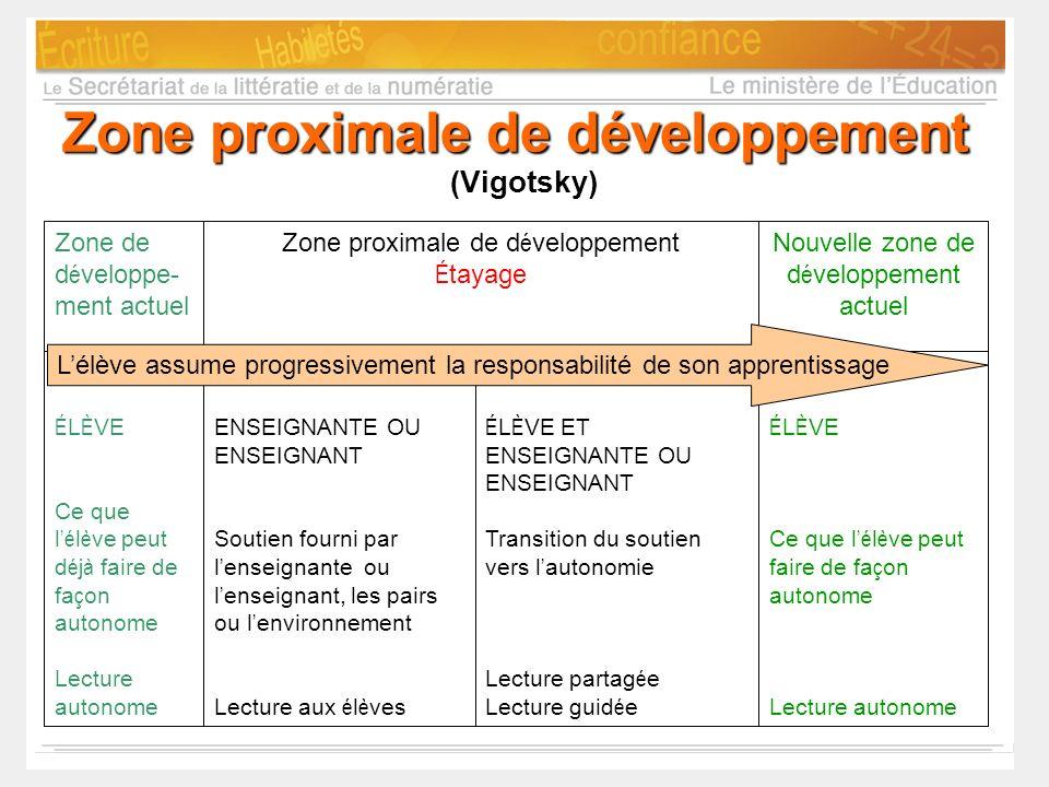Zone proximale de développement Zone proximale de développement (Vigotsky) É L È VE ET ENSEIGNANTE OU ENSEIGNANT Transition du soutien vers l autonomi