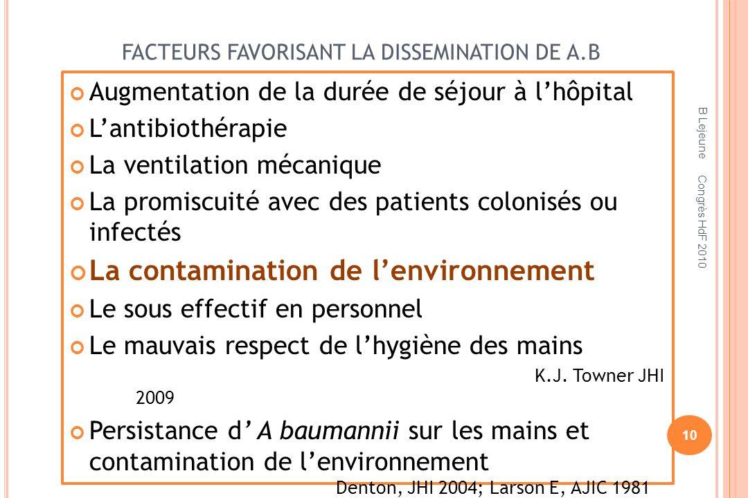 FACTEURS FAVORISANT LA DISSEMINATION DE A.B Augmentation de la durée de séjour à lhôpital Lantibiothérapie La ventilation mécanique La promiscuité ave