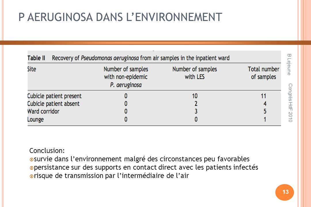P AERUGINOSA DANS LENVIRONNEMENT B Lejeune 13 Congrès HdF 2010 Conclusion: survie dans lenvironnement malgré des circonstances peu favorables persista