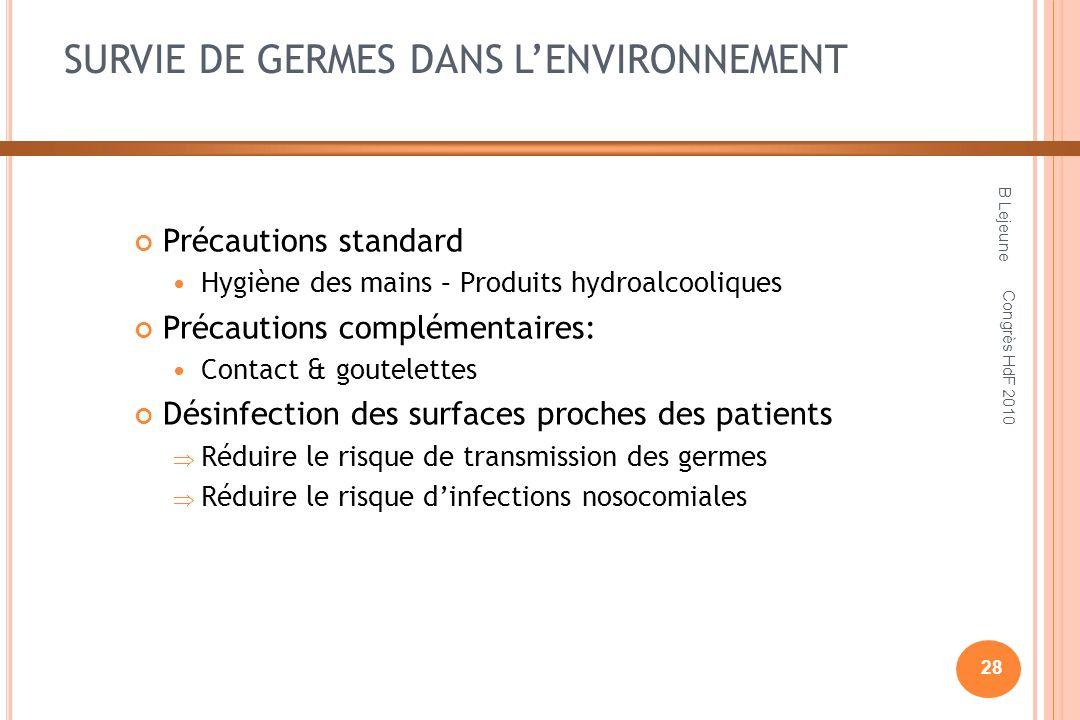 SURVIE DE GERMES DANS LENVIRONNEMENT Précautions standard Hygiène des mains – Produits hydroalcooliques Précautions complémentaires: Contact & goutele