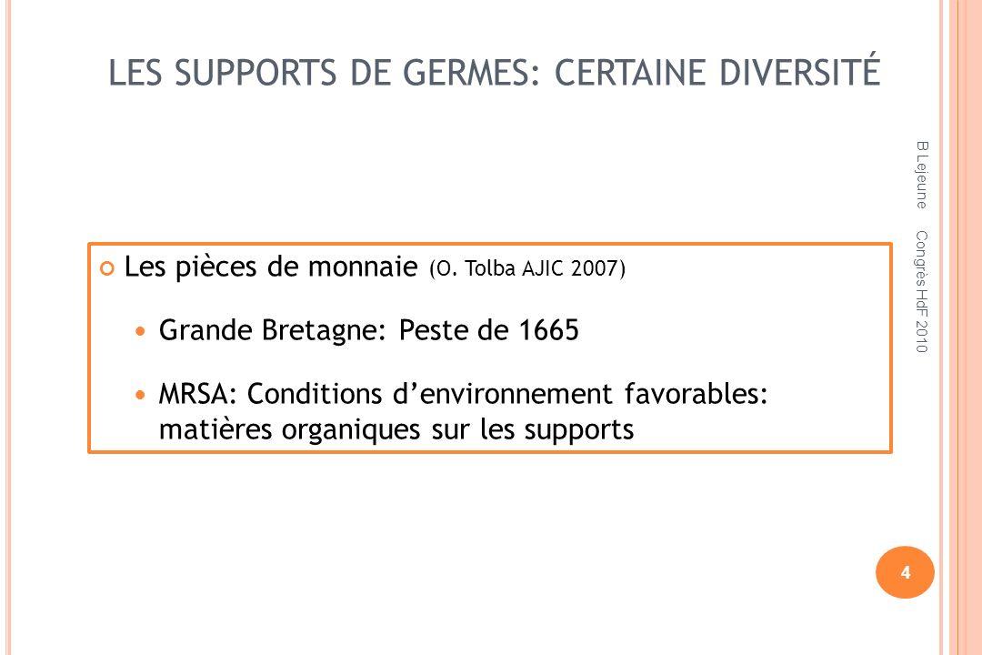 LES SUPPORTS DE GERMES: CERTAINE DIVERSITÉ Les pièces de monnaie (O. Tolba AJIC 2007) Grande Bretagne: Peste de 1665 MRSA: Conditions denvironnement f