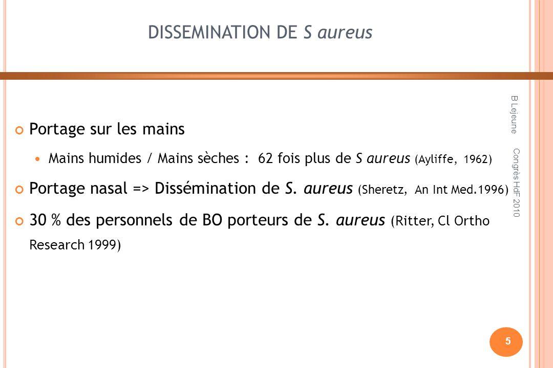 DISSEMINATION DE S aureus Portage sur les mains Mains humides / Mains sèches : 62 fois plus de S aureus (Ayliffe, 1962) Portage nasal => Dissémination de S.