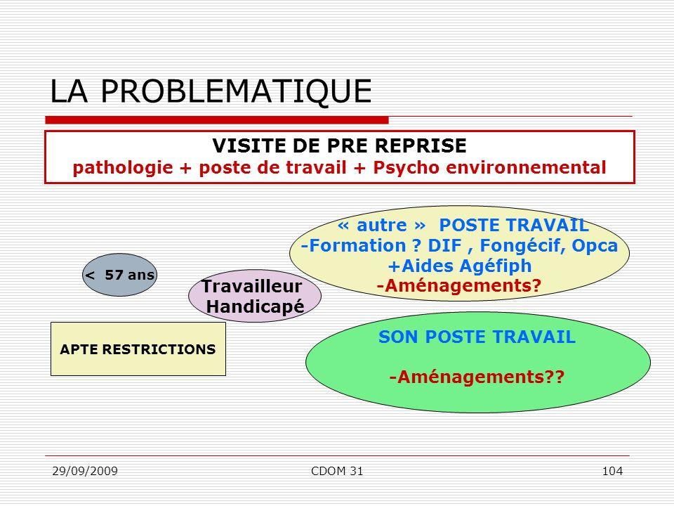 29/09/2009CDOM 31104 LA PROBLEMATIQUE SON POSTE TRAVAIL -Aménagements?? APTE RESTRICTIONS « autre » POSTE TRAVAIL -Formation ? DIF, Fongécif, Opca +Ai