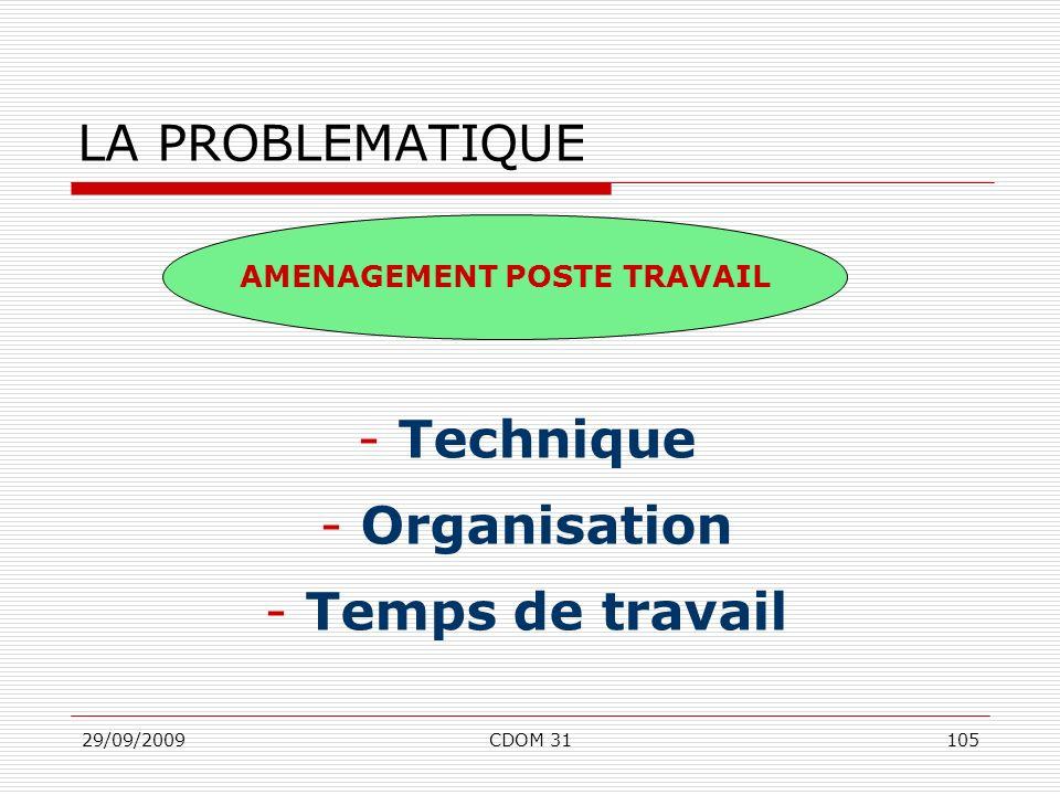 29/09/2009CDOM 31105 -Technique -Organisation -Temps de travail LA PROBLEMATIQUE AMENAGEMENT POSTE TRAVAIL