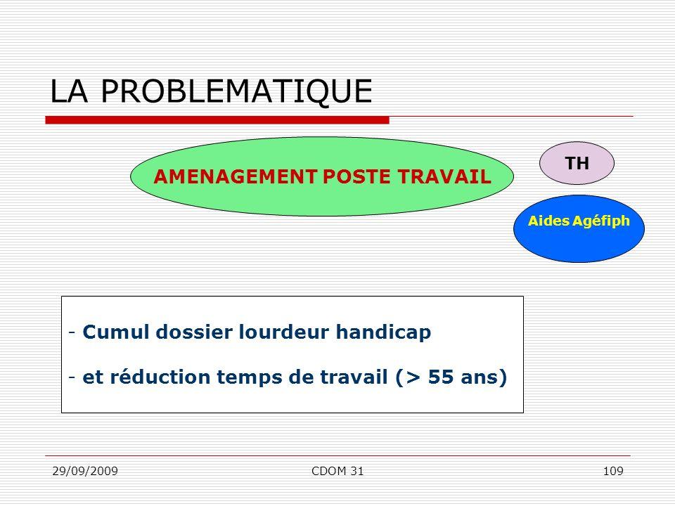 29/09/2009CDOM 31109 LA PROBLEMATIQUE AMENAGEMENT POSTE TRAVAIL Aides Agéfiph - Cumul dossier lourdeur handicap - et réduction temps de travail (> 55