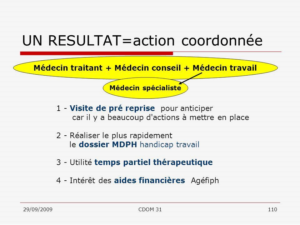 29/09/2009CDOM 31110 UN RESULTAT=action coordonnée 1 - Visite de pré reprise pour anticiper car il y a beaucoup d'actions à mettre en place 2 - Réalis