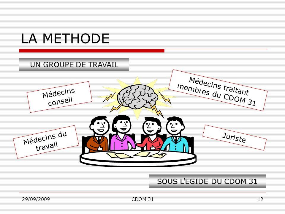 29/09/2009CDOM 3112 LA METHODE Médecins du travail Médecins conseil Médecins traitant membres du CDOM 31 UN GROUPE DE TRAVAIL SOUS LEGIDE DU CDOM 31 J