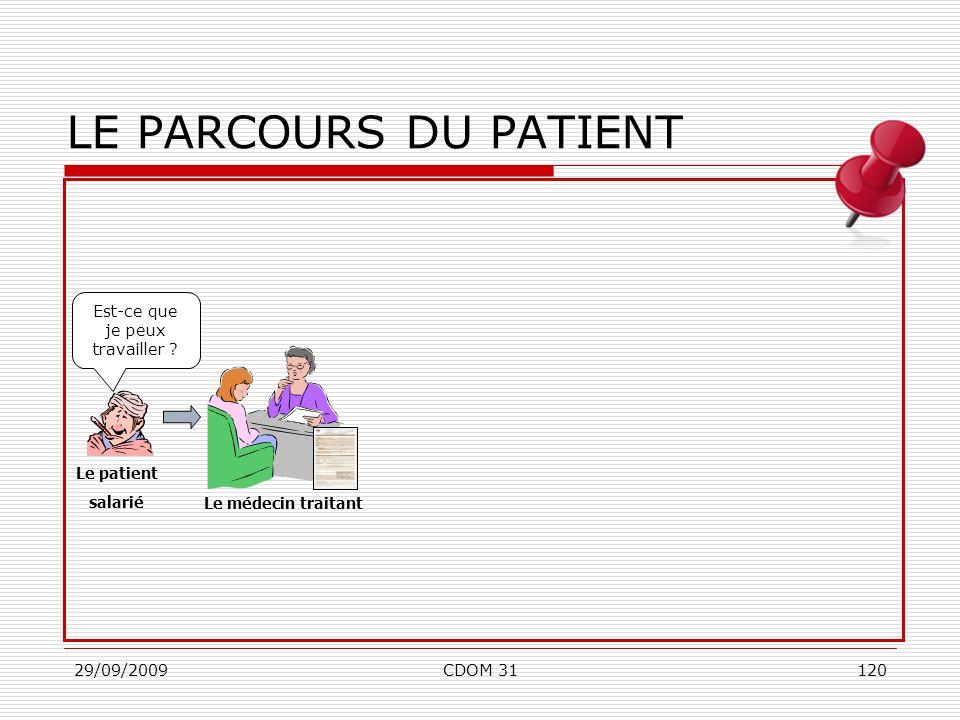 29/09/2009CDOM 31120 Le médecin traitant LE PARCOURS DU PATIENT Le patient salarié Est-ce que je peux travailler ?