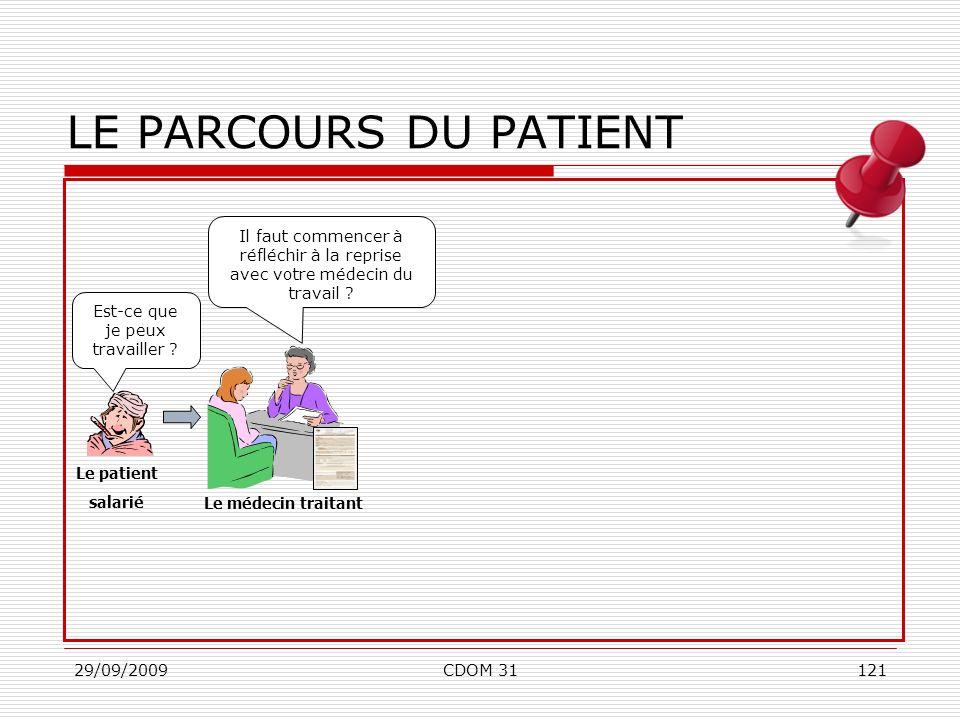 29/09/2009CDOM 31121 Le médecin traitant LE PARCOURS DU PATIENT Il faut commencer à réfléchir à la reprise avec votre médecin du travail ? Le patient