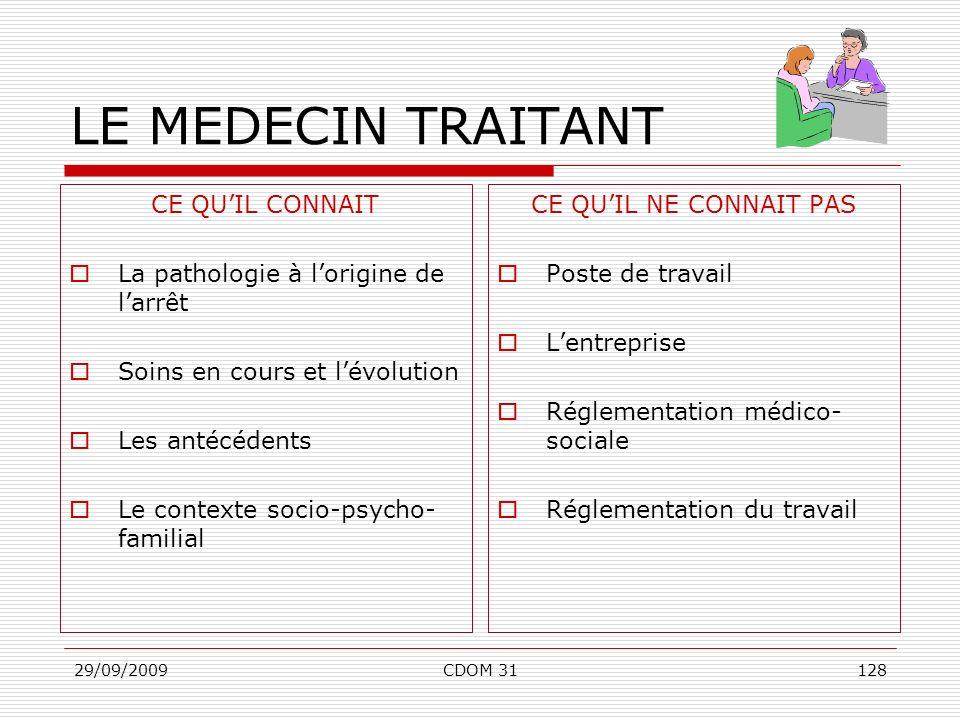29/09/2009CDOM 31128 LE MEDECIN TRAITANT CE QUIL CONNAIT La pathologie à lorigine de larrêt Soins en cours et lévolution Les antécédents Le contexte s