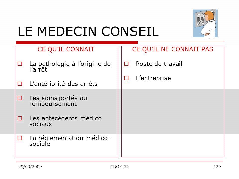 29/09/2009CDOM 31129 LE MEDECIN CONSEIL CE QUIL CONNAIT La pathologie à lorigine de larrêt Lantériorité des arrêts Les soins portés au remboursement L