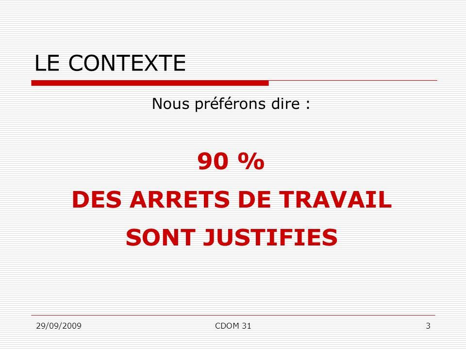 29/09/2009CDOM 313 Nous préférons dire : 90 % DES ARRETS DE TRAVAIL SONT JUSTIFIES LE CONTEXTE