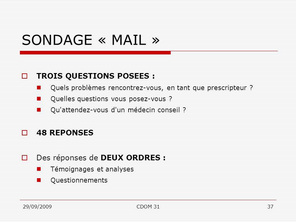 29/09/2009CDOM 3137 SONDAGE « MAIL » TROIS QUESTIONS POSEES : Quels problèmes rencontrez-vous, en tant que prescripteur ? Quelles questions vous posez