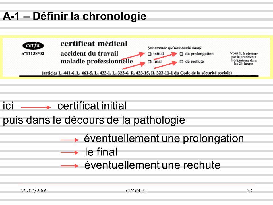 29/09/2009CDOM 3153 ici certificat initial A-1 – Définir la chronologie éventuellement une rechute puis dans le décours de la pathologie éventuellemen