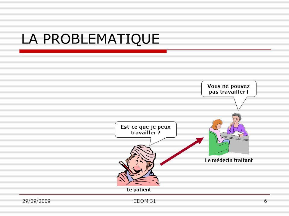 29/09/2009CDOM 316 Le patient Est-ce que je peux travailler ? Le médecin traitant Vous ne pouvez pas travailler ! LA PROBLEMATIQUE