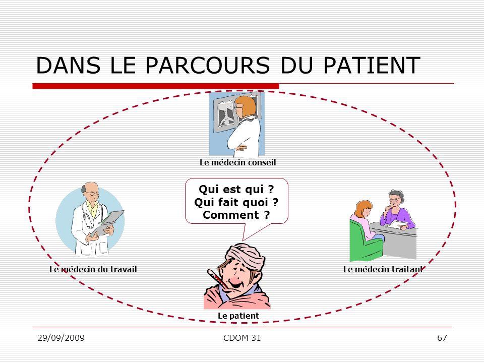 29/09/2009CDOM 3167 Le médecin conseil Le médecin traitantLe médecin du travail DANS LE PARCOURS DU PATIENT Le patient Qui est qui ? Qui fait quoi ? C