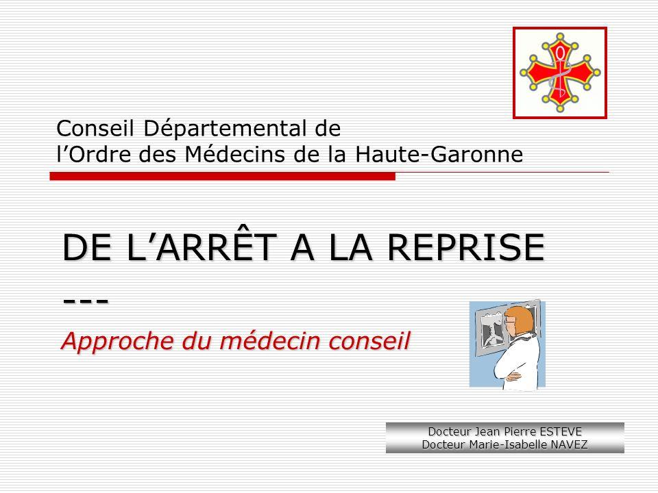 Conseil Départemental de lOrdre des Médecins de la Haute-Garonne DE LARRÊT A LA REPRISE --- Approche du médecin conseil Docteur Jean Pierre ESTEVE Doc