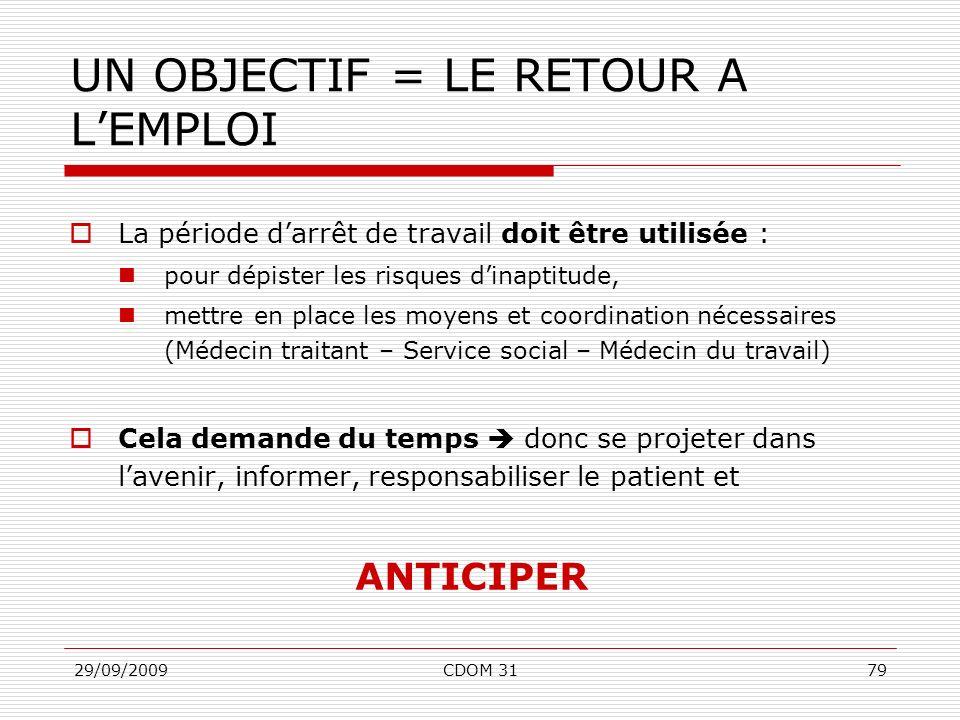29/09/2009CDOM 3179 UN OBJECTIF = LE RETOUR A LEMPLOI La période darrêt de travail doit être utilisée : pour dépister les risques dinaptitude, mettre