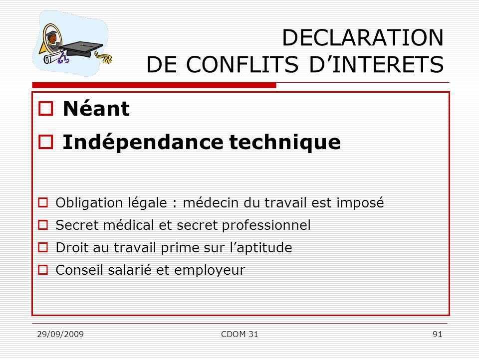29/09/2009CDOM 3191 Néant Indépendance technique Obligation légale : médecin du travail est imposé Secret médical et secret professionnel Droit au tra