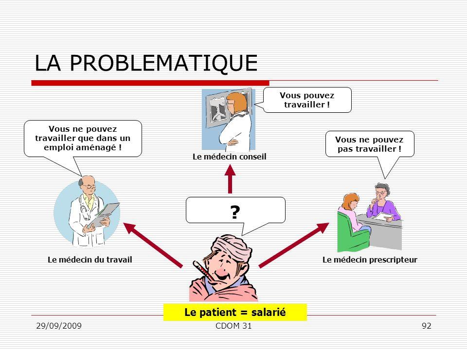 29/09/2009CDOM 3192 Le patient = salarié ? Le médecin conseil Vous pouvez travailler ! Le médecin prescripteur Vous ne pouvez pas travailler ! Le méde