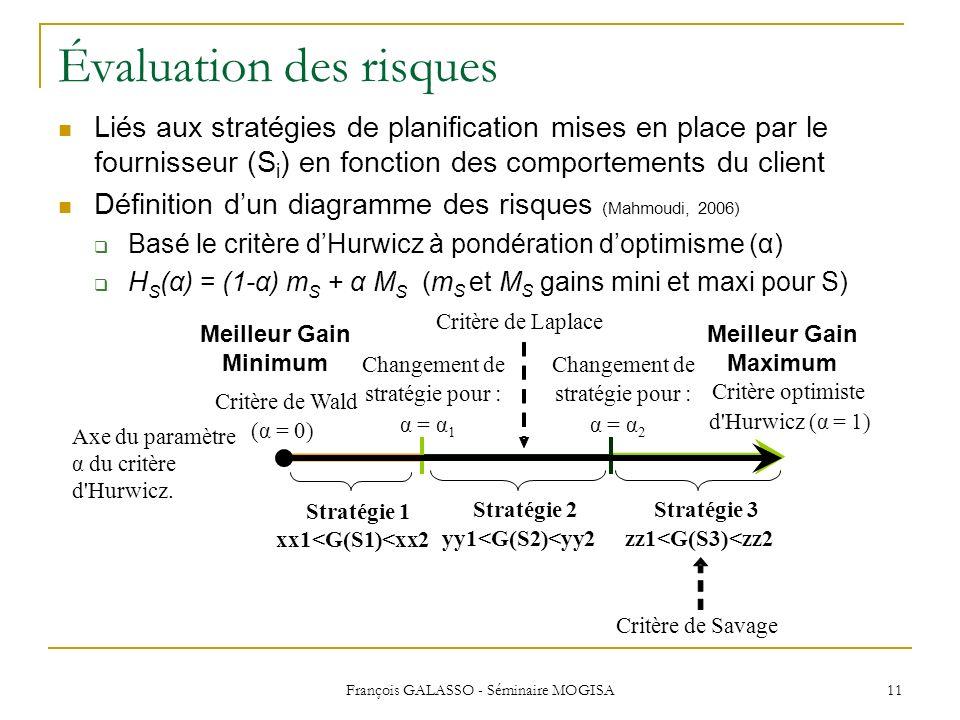 François GALASSO - Séminaire MOGISA 11 Évaluation des risques Liés aux stratégies de planification mises en place par le fournisseur (S i ) en fonctio