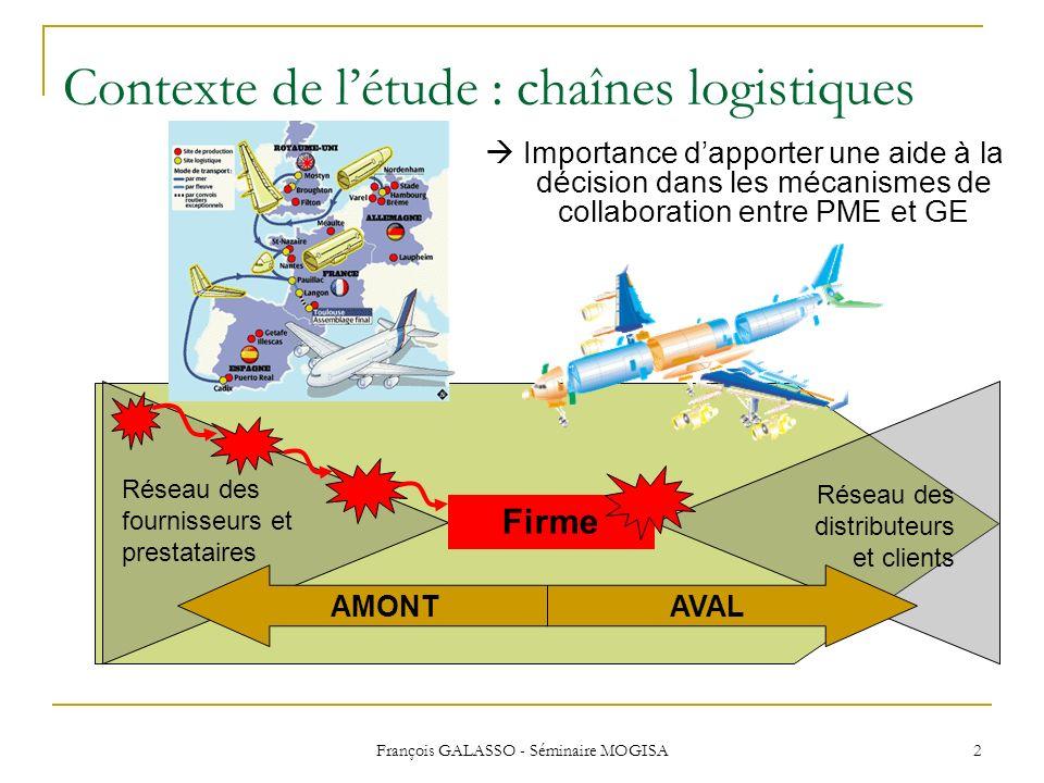 François GALASSO - Séminaire MOGISA 2 Contexte de létude : chaînes logistiques Firme AVALAMONT Réseau des fournisseurs et prestataires Réseau des dist